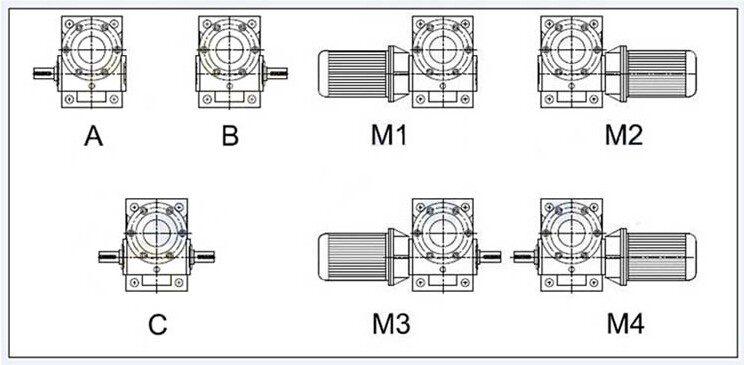 Tipos de configurações na entrada