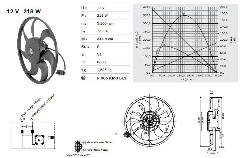 F006.KM0.611 Motor Dc Bosch