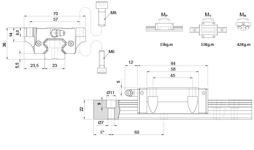 KRH25FL- Guia linear 25mm com aba