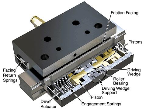 Imagem: 2020/03/Rail-Brake-Cutaway.png